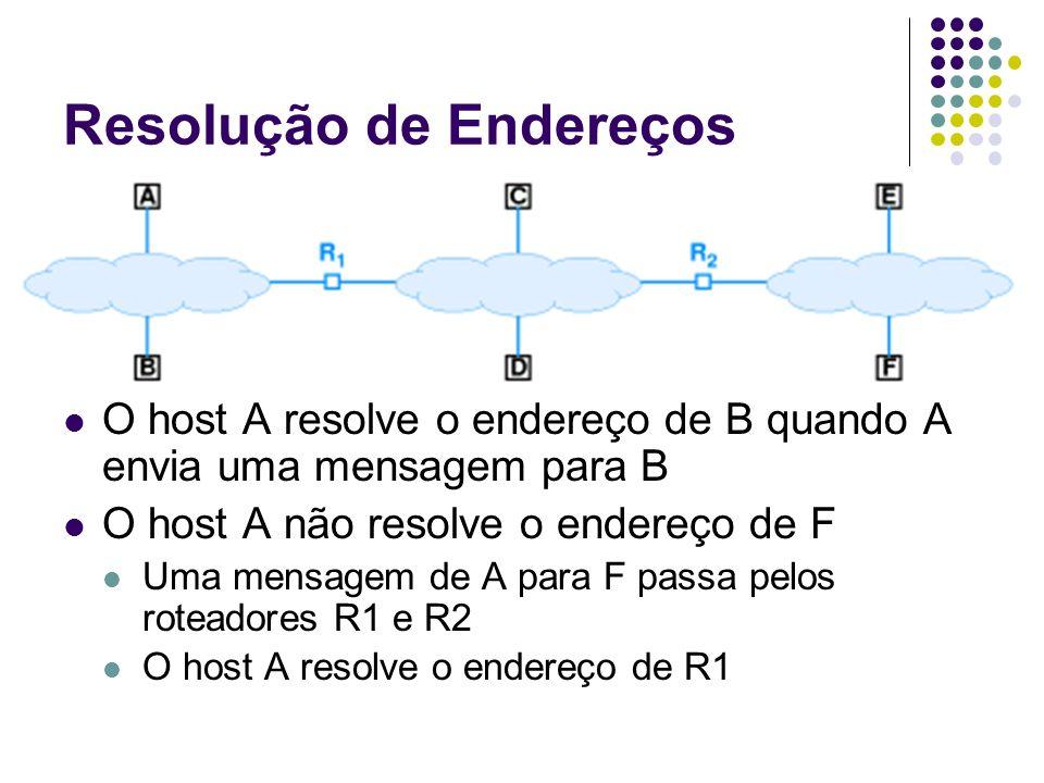 Resolução de Endereços O host A resolve o endereço de B quando A envia uma mensagem para B O host A não resolve o endereço de F Uma mensagem de A para