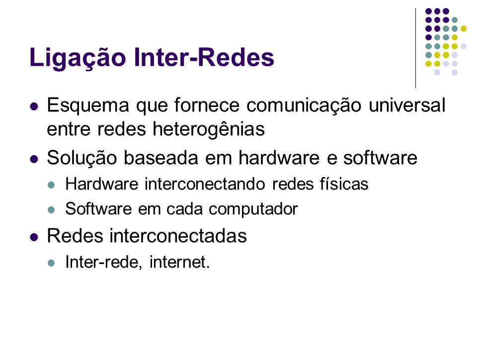 Roteador Componente de hardware usado para interconectar redes heterogêneas (tecnologia diferente) Interface física com múltiplas redes Encaminha pacotes entre redes Ajusta pacote de acordo com especificações de cada tecnologia