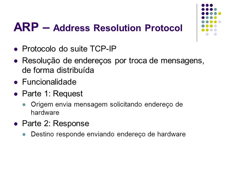 ARP - Request Mensagem colocada em frame ethernet Campo tipo de quadro (Ethernet = 806) Campo endereço de destino preenchido com o endereço de broadcast Endereço IP do destino incluído na área de dados