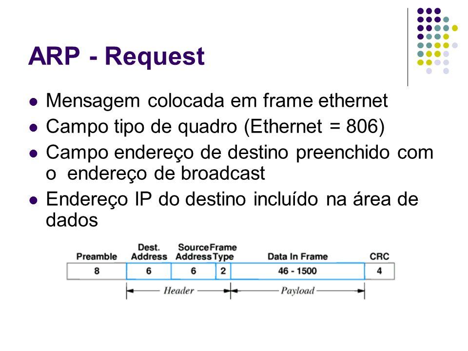 ARP - Request Todos os computadores examinam o request O computador que possui IP igual ao que foi solicitado envia mensagem response Coloca seu endereço de hardware na resposta Preenche campo endereço de destino com o endereço físico do computador que enviou a mensagem de request O computador que enviou o request recebe então o endereço de hardware desejado
