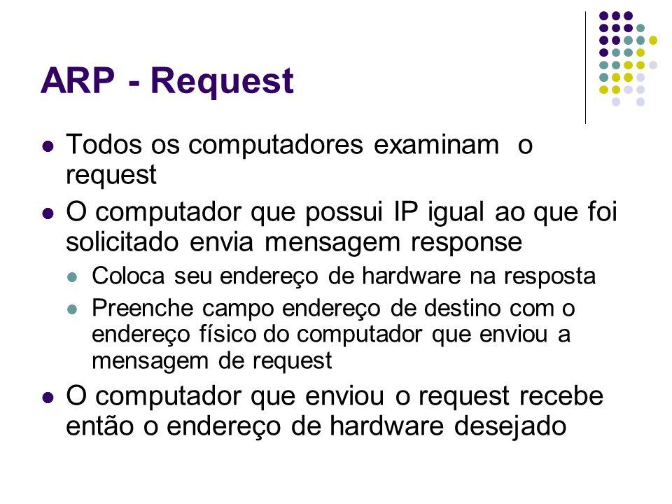 ARP - Request Todos os computadores examinam o request O computador que possui IP igual ao que foi solicitado envia mensagem response Coloca seu ender