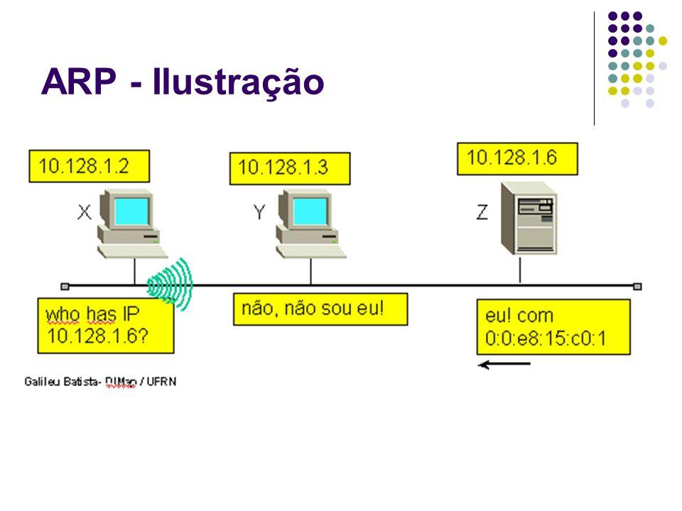 ARP - Exemplo