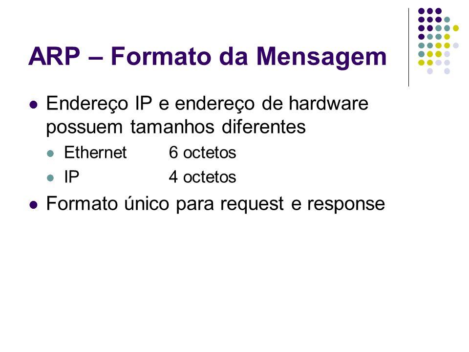 ARP – Formato da Mensagem Endereço IP e endereço de hardware possuem tamanhos diferentes Ethernet 6 octetos IP 4 octetos Formato único para request e