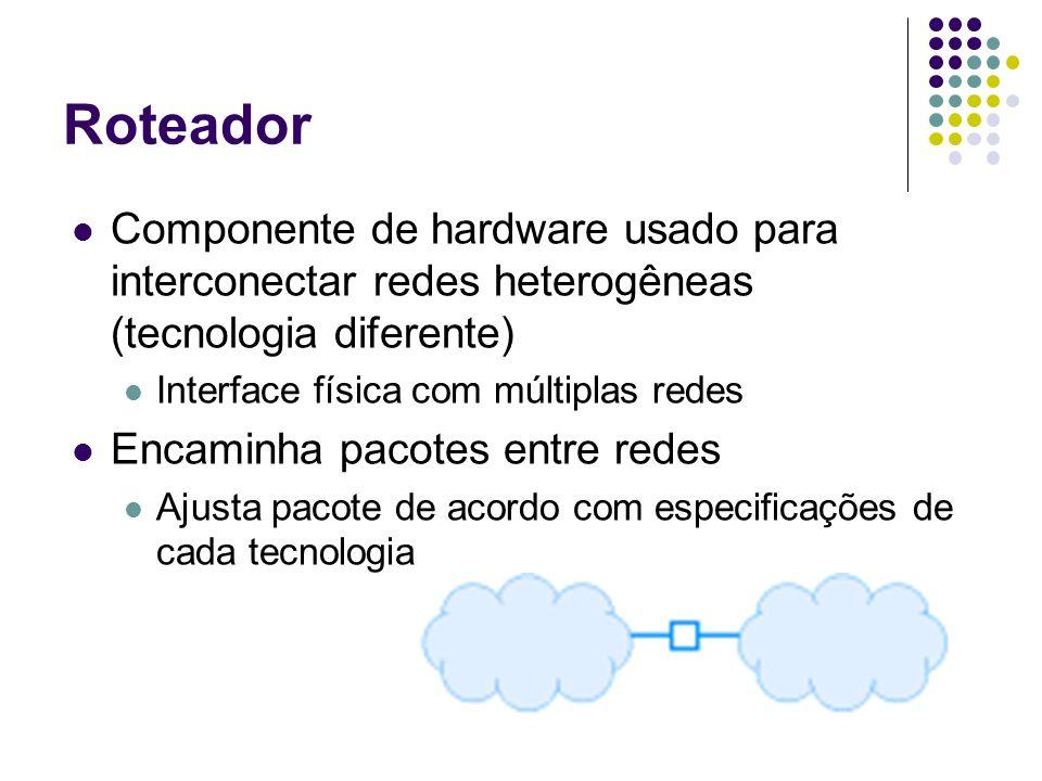 Roteador Componente de hardware usado para interconectar redes heterogêneas (tecnologia diferente) Interface física com múltiplas redes Encaminha paco