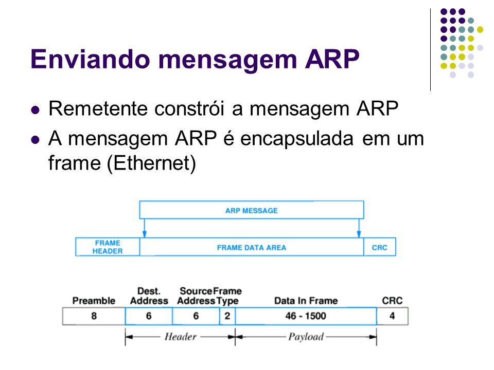Enviando mensagem ARP Remetente constrói a mensagem ARP A mensagem ARP é encapsulada em um frame (Ethernet)