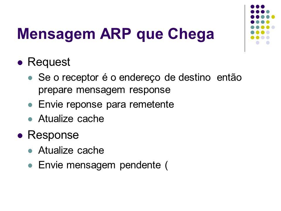 Mensagem ARP que Chega Request Se o receptor é o endereço de destino então prepare mensagem response Envie reponse para remetente Atualize cache Respo