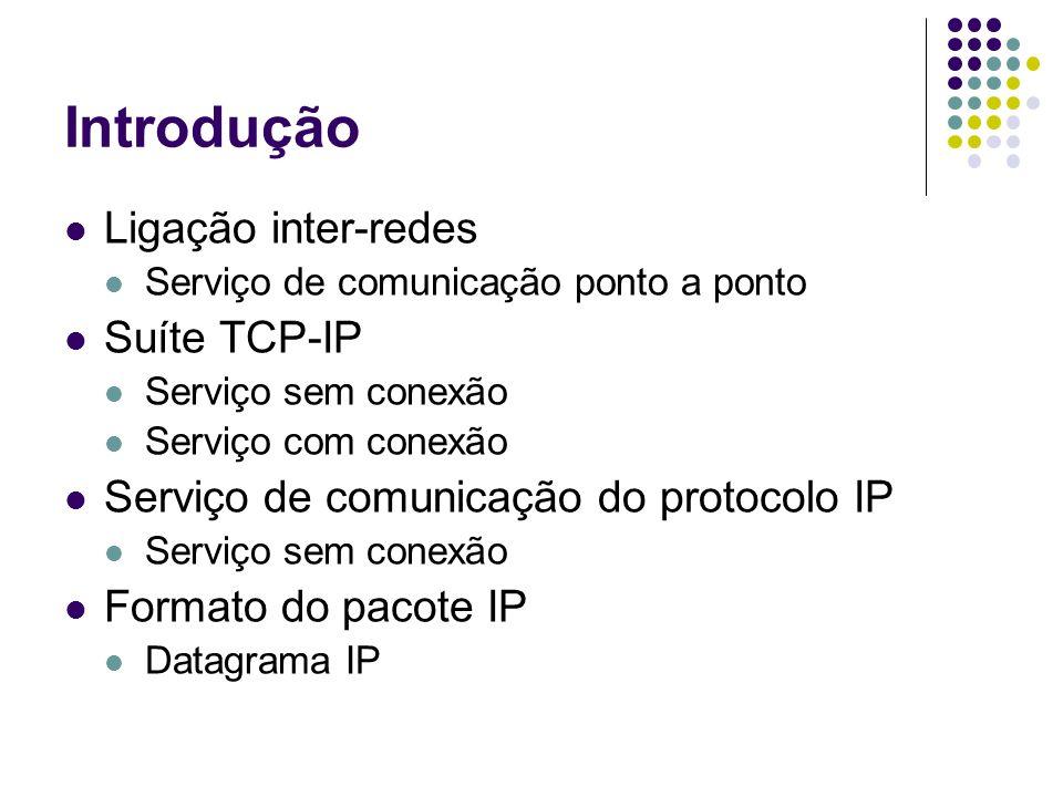 Introdução Ligação inter-redes Serviço de comunicação ponto a ponto Suíte TCP-IP Serviço sem conexão Serviço com conexão Serviço de comunicação do pro