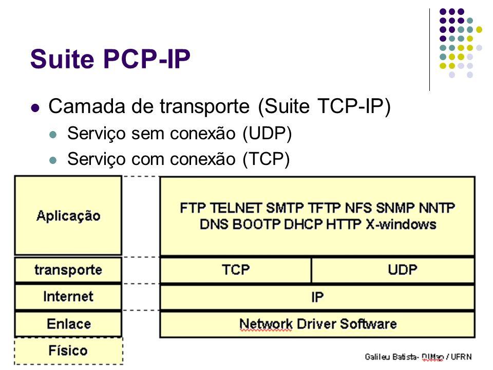 Suite PCP-IP Camada de transporte (Suite TCP-IP) Serviço sem conexão (UDP) Serviço com conexão (TCP)
