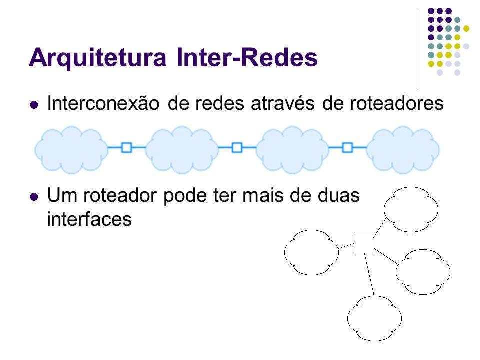 Roteadores em uma Organização Um roteador Pode comprometer confiabilidade e desempenho Ponto central por onde passa todo a comunicação Múltiplos roteadores Melhora confiabilidade