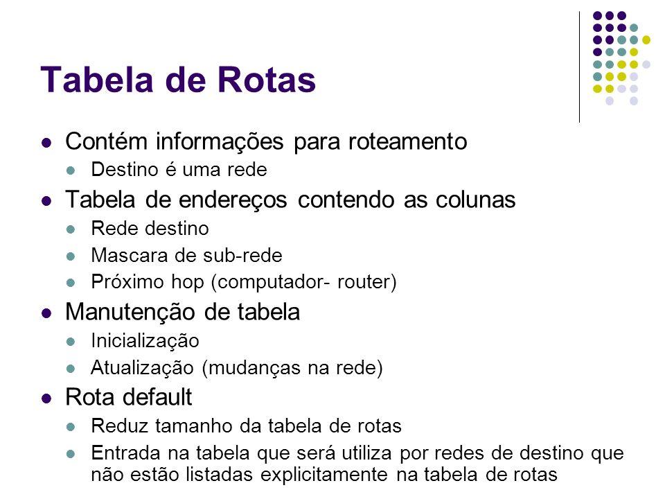 Tabela de Rotas Contém informações para roteamento Destino é uma rede Tabela de endereços contendo as colunas Rede destino Mascara de sub-rede Próximo