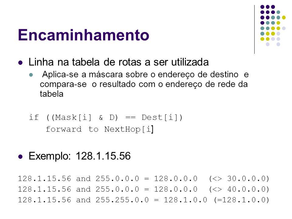 Endereço de Destino Versus Próximo Hop O endereço de destino de um datagrama IP sempre se refere ao destino final e não muda durante o encaminhamento O roteador identifica o endereço do próximo hop e encaminha o datagrama Camada 2 (Network Interface) tem-se dois parâmetros Datagrama IP com endereço de destino Endereço do próximo Hop Endereço do próximo hop Nunca aparece no datagrama IP