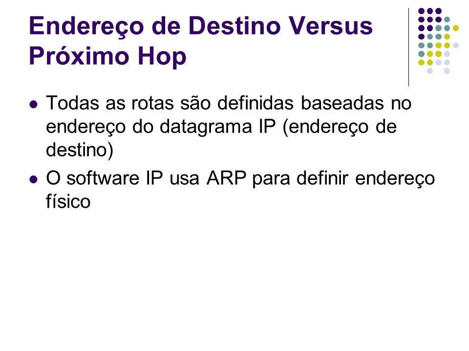 Endereço de Destino Versus Próximo Hop Todas as rotas são definidas baseadas no endereço do datagrama IP (endereço de destino) O software IP usa ARP p