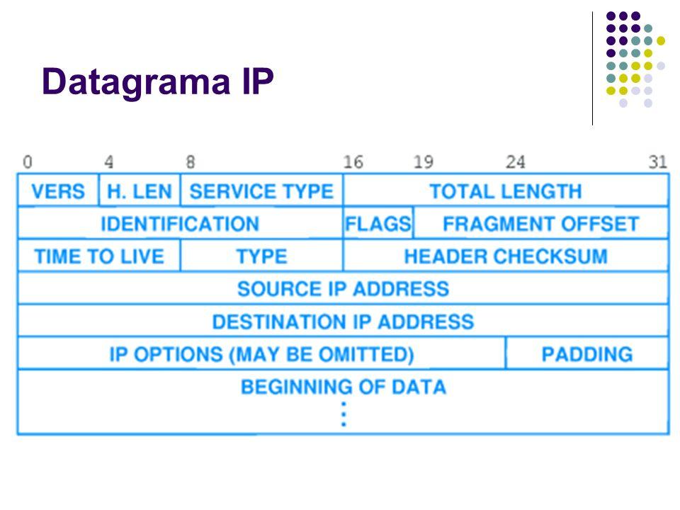 Roteadores e TCP-IP VERSVersão do IP (currently 4) H.