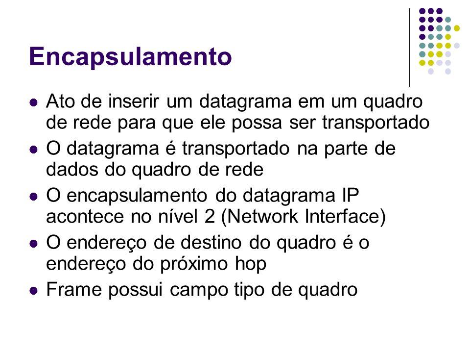 Encapsulamento Ato de inserir um datagrama em um quadro de rede para que ele possa ser transportado O datagrama é transportado na parte de dados do qu