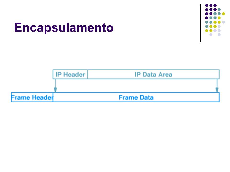 Encapsulamento na Inter-rede Cada roteador do caminho Desfaz encapsulamento retirando datagrama do frame Processa o datagrama (identifica próximo hop) Encapsula datagrama em um frame O endereço IP de destino é o mesmo desde a origem até o destino, porém o endereço físico muda a cada no roteador Um datagrama pode ser encapsulado em diferentes formatos de frame a cada hop O datagrama não muda nunca