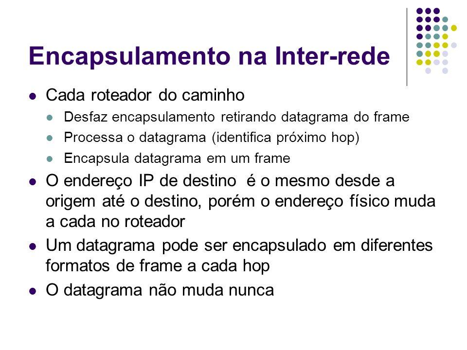 Encapsulamento na Inter-rede Cada roteador do caminho Desfaz encapsulamento retirando datagrama do frame Processa o datagrama (identifica próximo hop)