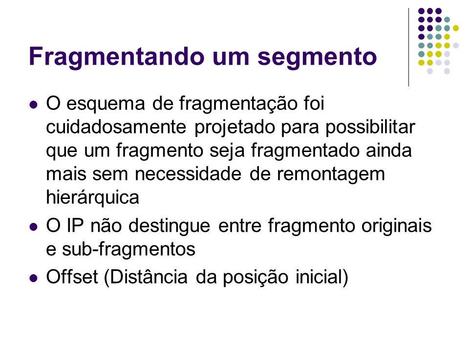 Fragmentando um segmento O esquema de fragmentação foi cuidadosamente projetado para possibilitar que um fragmento seja fragmentado ainda mais sem nec