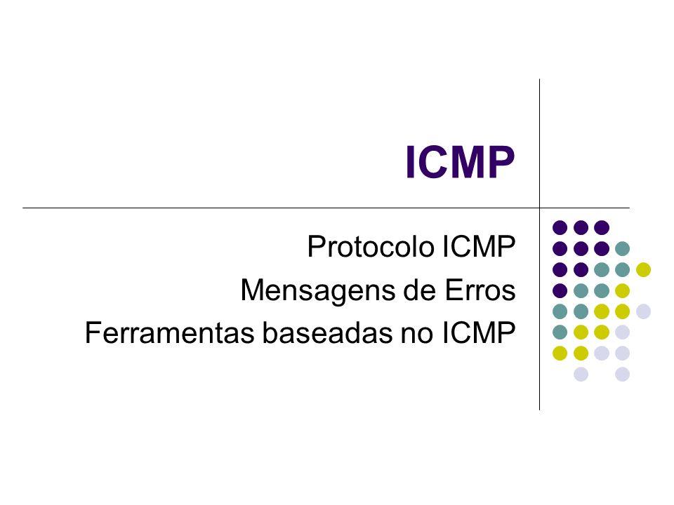 Introdução O IP define serviço de melhor esforço Sem confiabilidade Descarte de pacotes O IP não ignora completamente os erros Técnicas de detecção de erros Protocolo para relatar erros ICMP Protocolo para relatar erros