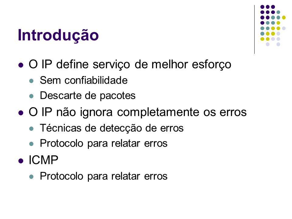 Introdução O IP define serviço de melhor esforço Sem confiabilidade Descarte de pacotes O IP não ignora completamente os erros Técnicas de detecção de