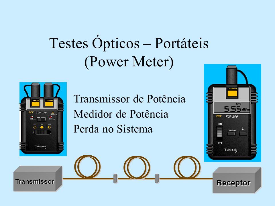 Testes Ópticos – Portáteis (Power Meter) TransmissorTransmissor ReceptorReceptor Transmissor de Potência Medidor de Potência Perda no Sistema