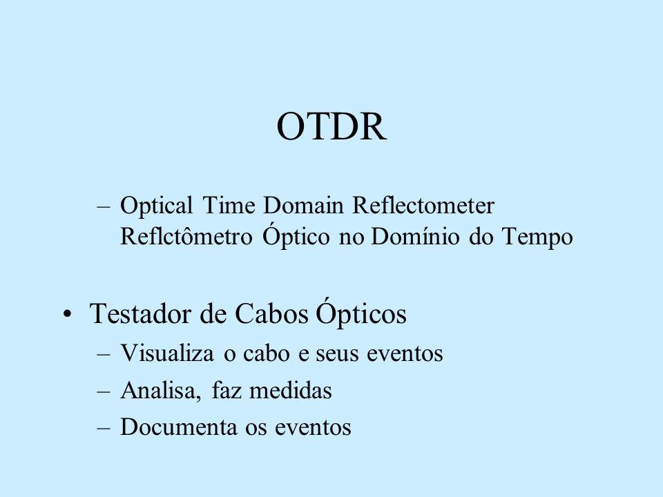 OTDR –Optical Time Domain Reflectometer Reflctômetro Óptico no Domínio do Tempo Testador de Cabos Ópticos –Visualiza o cabo e seus eventos –Analisa, faz medidas –Documenta os eventos