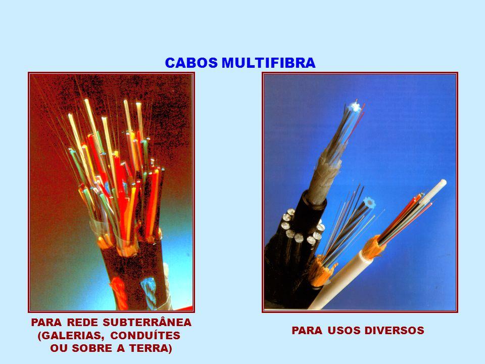 CABOS MULTIFIBRA PARA REDE SUBTERRÂNEA (GALERIAS, CONDUÍTES OU SOBRE A TERRA) PARA USOS DIVERSOS