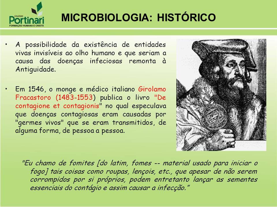 MICROBIOLOGIA: HISTÓRICO A possibilidade da existência de entidades vivas invisíveis ao olho humano e que seriam a causa das doenças infeciosas remont