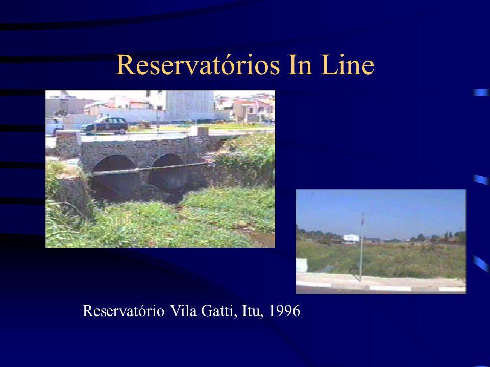 Reservatórios In Line Reservatório Vila Gatti, Itu, 1996
