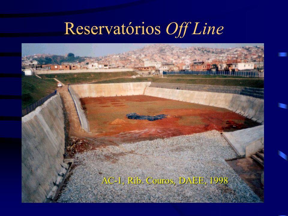 Reservatórios Off Line AC-1, Rib. Couros, DAEE, 1998