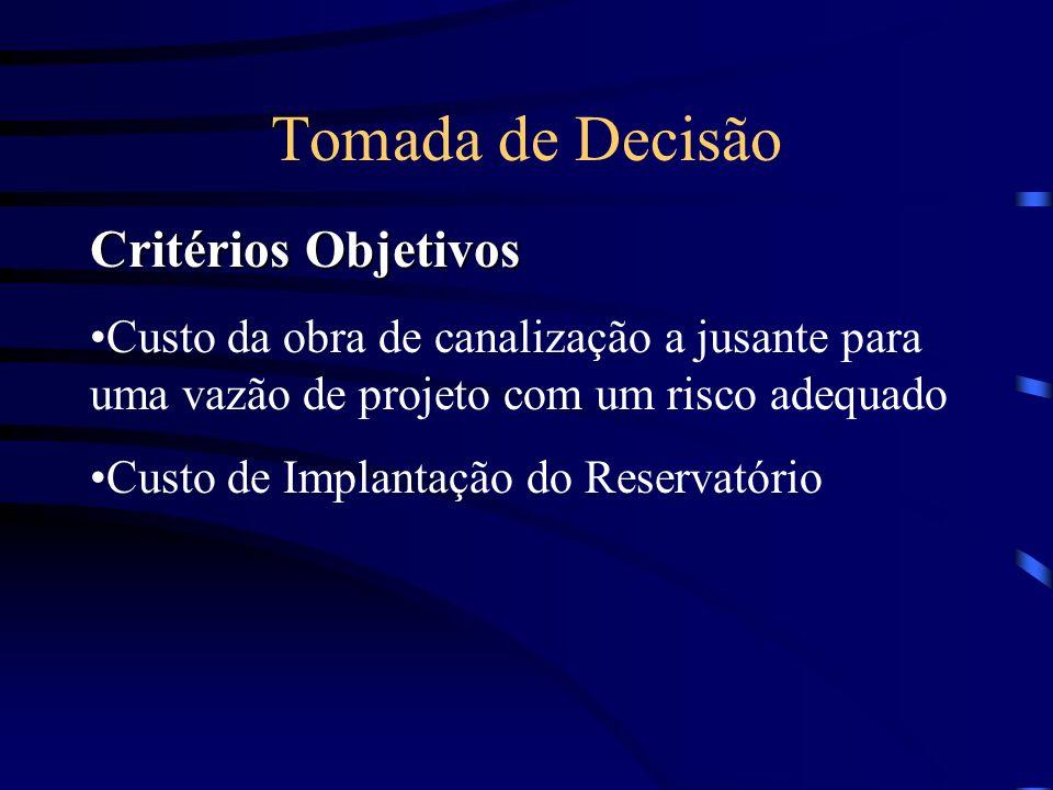 Tomada de Decisão Critérios Objetivos Custo da obra de canalização a jusante para uma vazão de projeto com um risco adequado Custo de Implantação do Reservatório