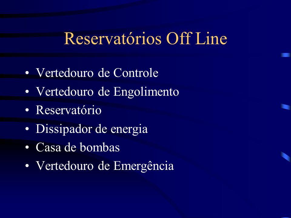 Reservatórios Off Line Vertedouro de Controle Vertedouro de Engolimento Reservatório Dissipador de energia Casa de bombas Vertedouro de Emergência