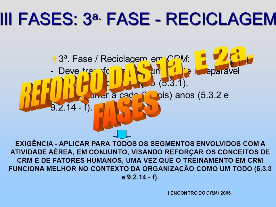 I ENCONTRO DO CRM / 2006 III FASES: 3 a. FASE - RECICLAGEM 3ª. Fase / Reciclagem em CRM: - Deve transformar-se numa parte inseparável da cultura da or