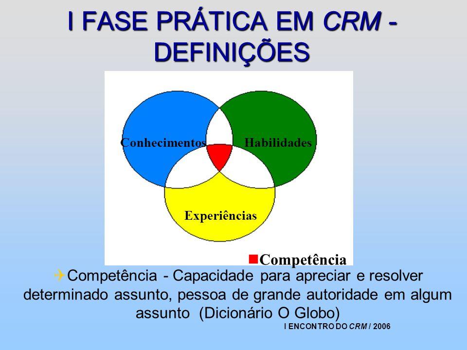 I ENCONTRO DO CRM / 2006 I FASE PRÁTICA EM CRM - DEFINIÇÕES ConhecimentosHabilidades Experiências Competência Competência - Capacidade para apreciar e