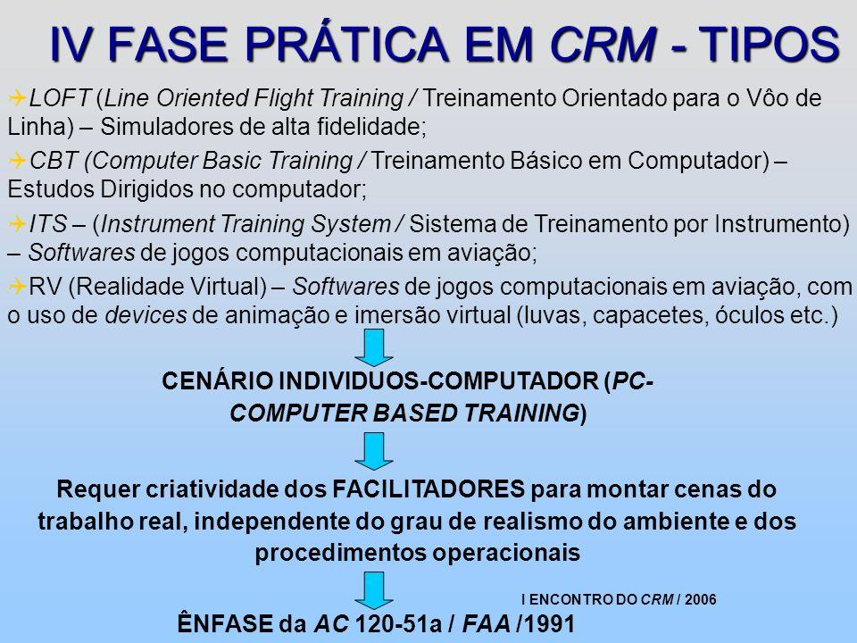 I ENCONTRO DO CRM / 2006 IV FASE PRÁTICA EM CRM - TIPOS CENÁRIO INDIVIDUOS-COMPUTADOR (PC- COMPUTER BASED TRAINING) LOFT (Line Oriented Flight Trainin
