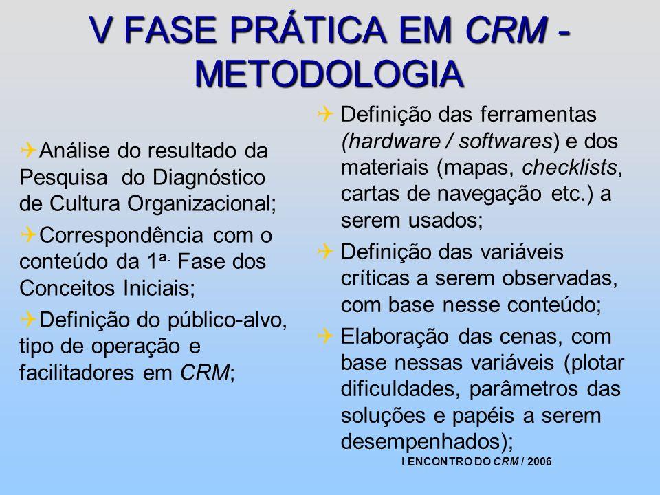 I ENCONTRO DO CRM / 2006 V FASE PRÁTICA EM CRM - METODOLOGIA Análise do resultado da Pesquisa do Diagnóstico de Cultura Organizacional; Correspondênci