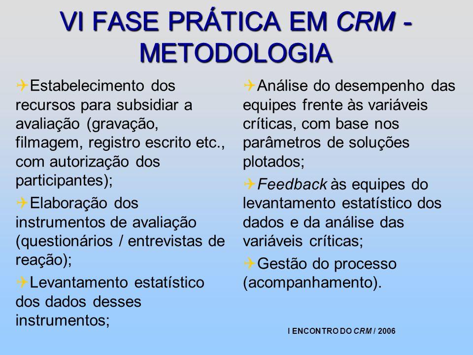 I ENCONTRO DO CRM / 2006 VI FASE PRÁTICA EM CRM - METODOLOGIA Estabelecimento dos recursos para subsidiar a avaliação (gravação, filmagem, registro es