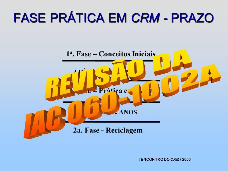 I ENCONTRO DO CRM / 2006 FASE PRÁTICA EM CRM - PRAZO 1 a. Fase – Conceitos Iniciais ATÉ 3 MESES DEPOIS... 2 a. Fase – Prática em CRM DE 2 EM 2 ANOS 2a
