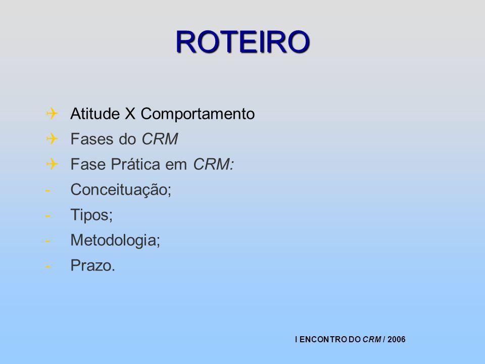 I ENCONTRO DO CRM / 2006 ROTEIRO Atitude X Comportamento Fases do CRM Fase Prática em CRM: -Conceituação; -Tipos; -Metodologia; -Prazo.