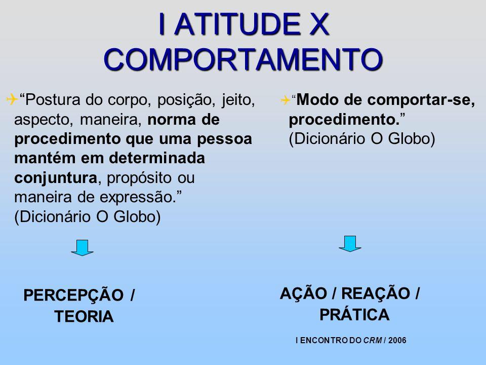 I ENCONTRO DO CRM / 2006 I ATITUDE X COMPORTAMENTO Postura do corpo, posição, jeito, aspecto, maneira, norma de procedimento que uma pessoa mantém em