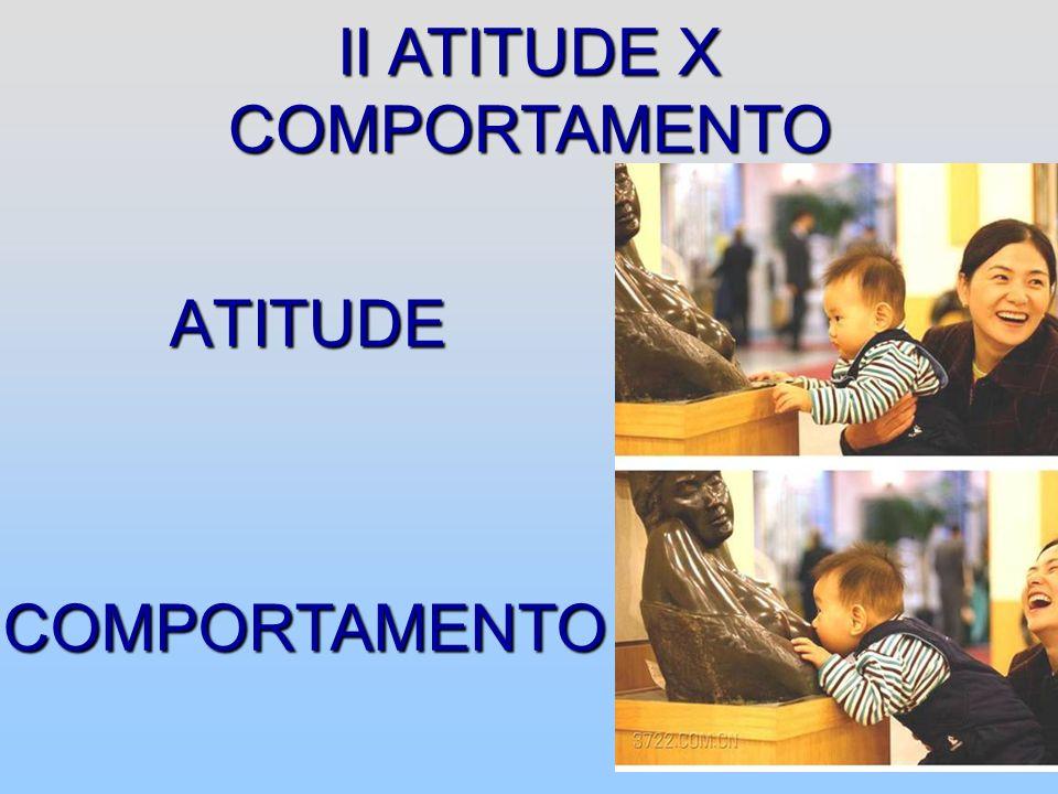 I ENCONTRO DO CRM / 2006 ATITUDE COMPORTAMENTO II ATITUDE X COMPORTAMENTO