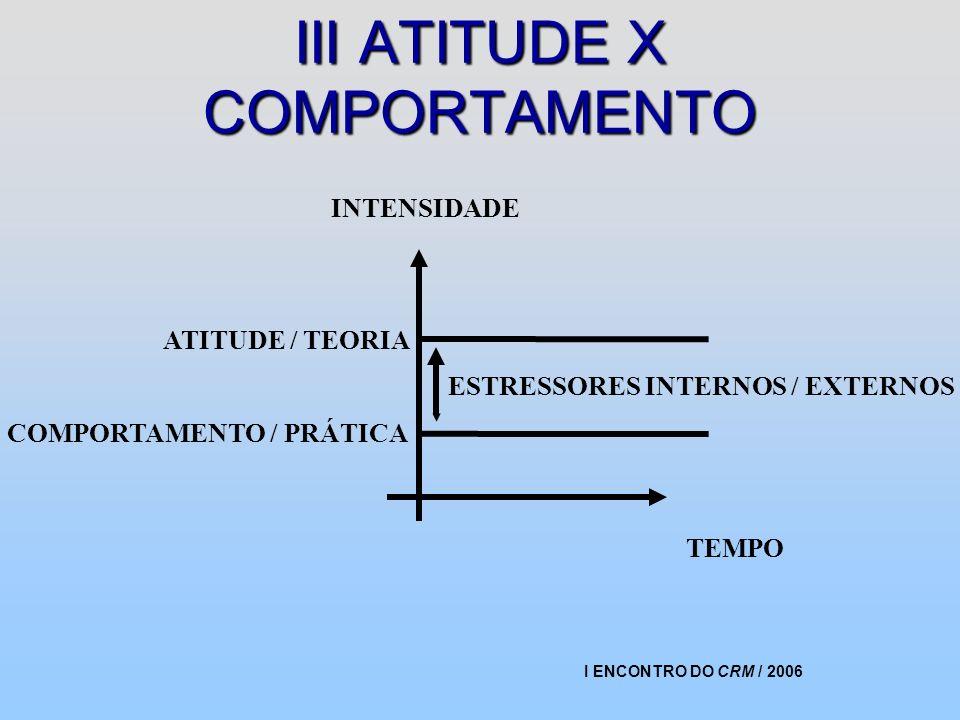 I ENCONTRO DO CRM / 2006 III ATITUDE X COMPORTAMENTO ATITUDE / TEORIA COMPORTAMENTO / PRÁTICA TEMPO INTENSIDADE ESTRESSORES INTERNOS / EXTERNOS