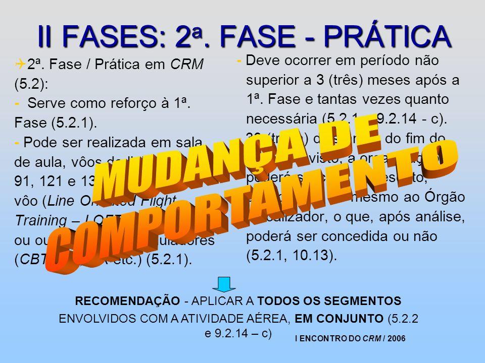 I ENCONTRO DO CRM / 2006 II FASES: 2 a. FASE - PRÁTICA 2ª. Fase / Prática em CRM (5.2): - Serve como reforço à 1ª. Fase (5.2.1). - Pode ser realizada