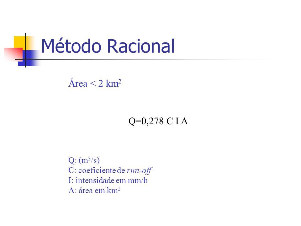 Método Racional Área < 2 km 2 Q=0,278 C I A Q: (m 3 /s) C: coeficiente de run-off I: intensidade em mm/h A: área em km 2