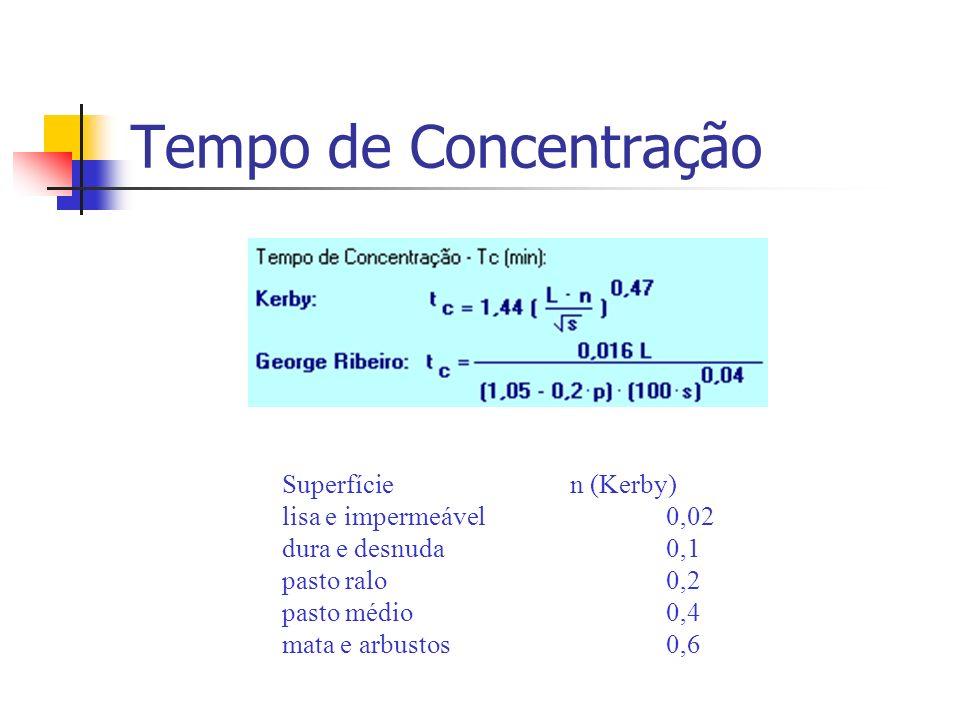 Tempo de Concentração Superfície n (Kerby) lisa e impermeável0,02 dura e desnuda0,1 pasto ralo0,2 pasto médio0,4 mata e arbustos0,6