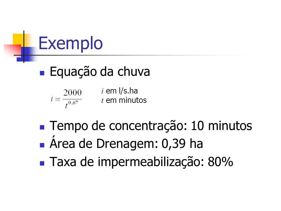 Exemplo Equação da chuva Tempo de concentração: 10 minutos Área de Drenagem: 0,39 ha Taxa de impermeabilização: 80% i em l/s.ha t em minutos