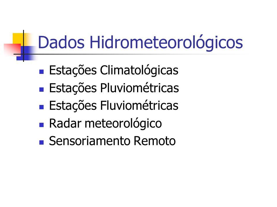 Estações Climatológicas Actinógrafo Heliógrafo Geotermômetro ou termógrafo de solo Termômetro de máxima e mínima e termógrafos Psicrômetro Higrômetro Barômetro Anemômetro de canecas Anemógrafo Universal Pluviômetro, Pluviógrafo Evaporímetro Anemômetro de Piche Evapotranspirômetro