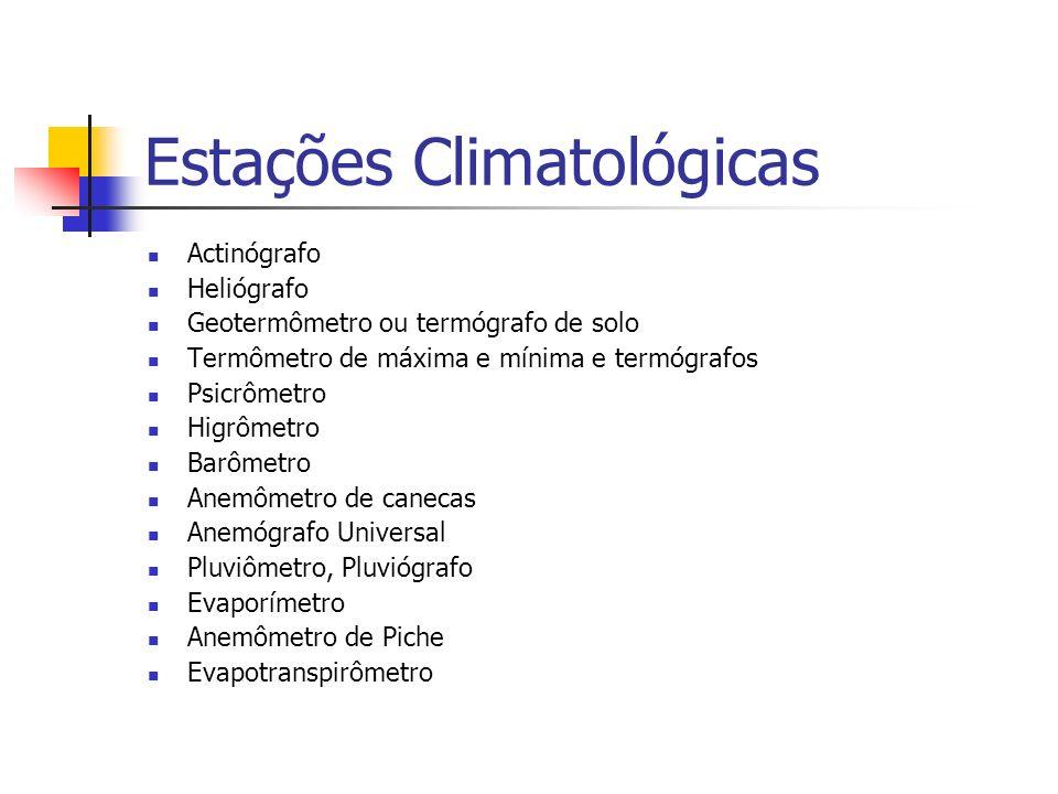 Estações Pluviométricas Precipitações diárias (pluviômetros) Intensidade das chuvas (pluviógrafo)