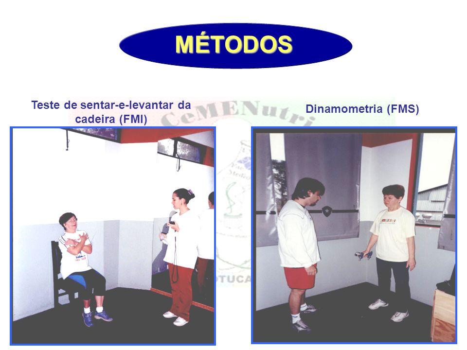 MÉTODOS Teste de sentar-e-levantar da cadeira (FMI) Dinamometria (FMS)