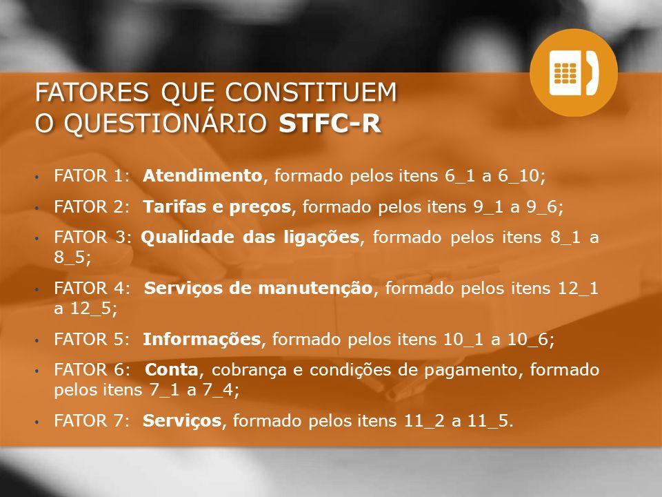 FATOR 1: Atendimento, formado pelos itens 6_1 a 6_10; FATOR 2: Tarifas e preços, formado pelos itens 9_1 a 9_6; FATOR 3: Qualidade das ligações, formado pelos itens 8_1 a 8_5; FATOR 4: Serviços de manutenção, formado pelos itens 12_1 a 12_5; FATOR 5: Informações, formado pelos itens 10_1 a 10_6; FATOR 6: Conta, cobrança e condições de pagamento, formado pelos itens 7_1 a 7_4; FATOR 7: Serviços, formado pelos itens 11_2 a 11_5.