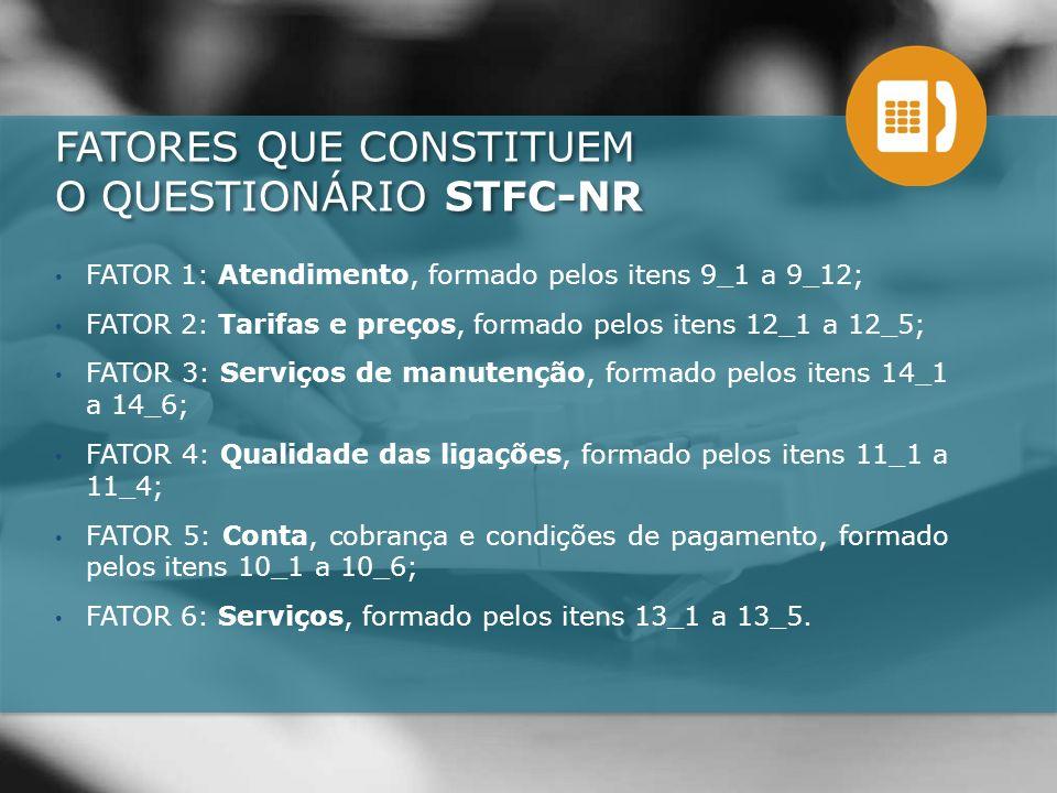 FATOR 1: Atendimento, formado pelos itens 9_1 a 9_12; FATOR 2: Tarifas e preços, formado pelos itens 12_1 a 12_5; FATOR 3: Serviços de manutenção, formado pelos itens 14_1 a 14_6; FATOR 4: Qualidade das ligações, formado pelos itens 11_1 a 11_4; FATOR 5: Conta, cobrança e condições de pagamento, formado pelos itens 10_1 a 10_6; FATOR 6: Serviços, formado pelos itens 13_1 a 13_5.